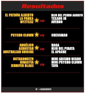lucha-libre-aaa-resultados-hard-rock-hotel-riviera-maya-ring-rock-staaars