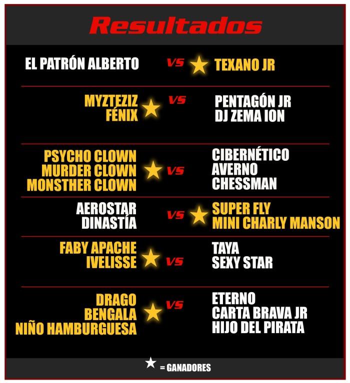 lucha-libre-aaa-resultados-noviembre-2014-juan-barrera