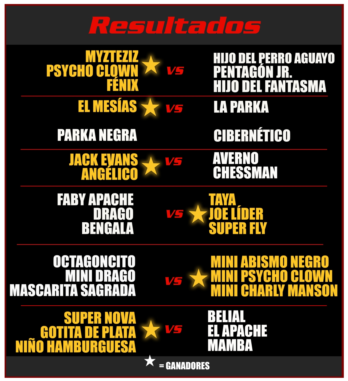 lucha-libre-aaa-2015-enero-toluca-agustin-millan