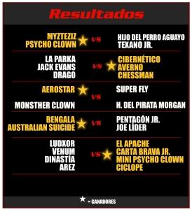 lucha-libre-aaa-2015-resultados-arena-naucalpan
